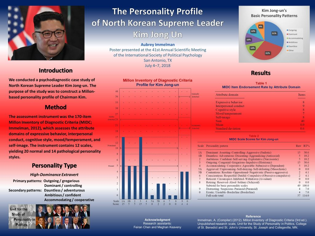 ISPP-2018_Kim-Jong-Un_poster
