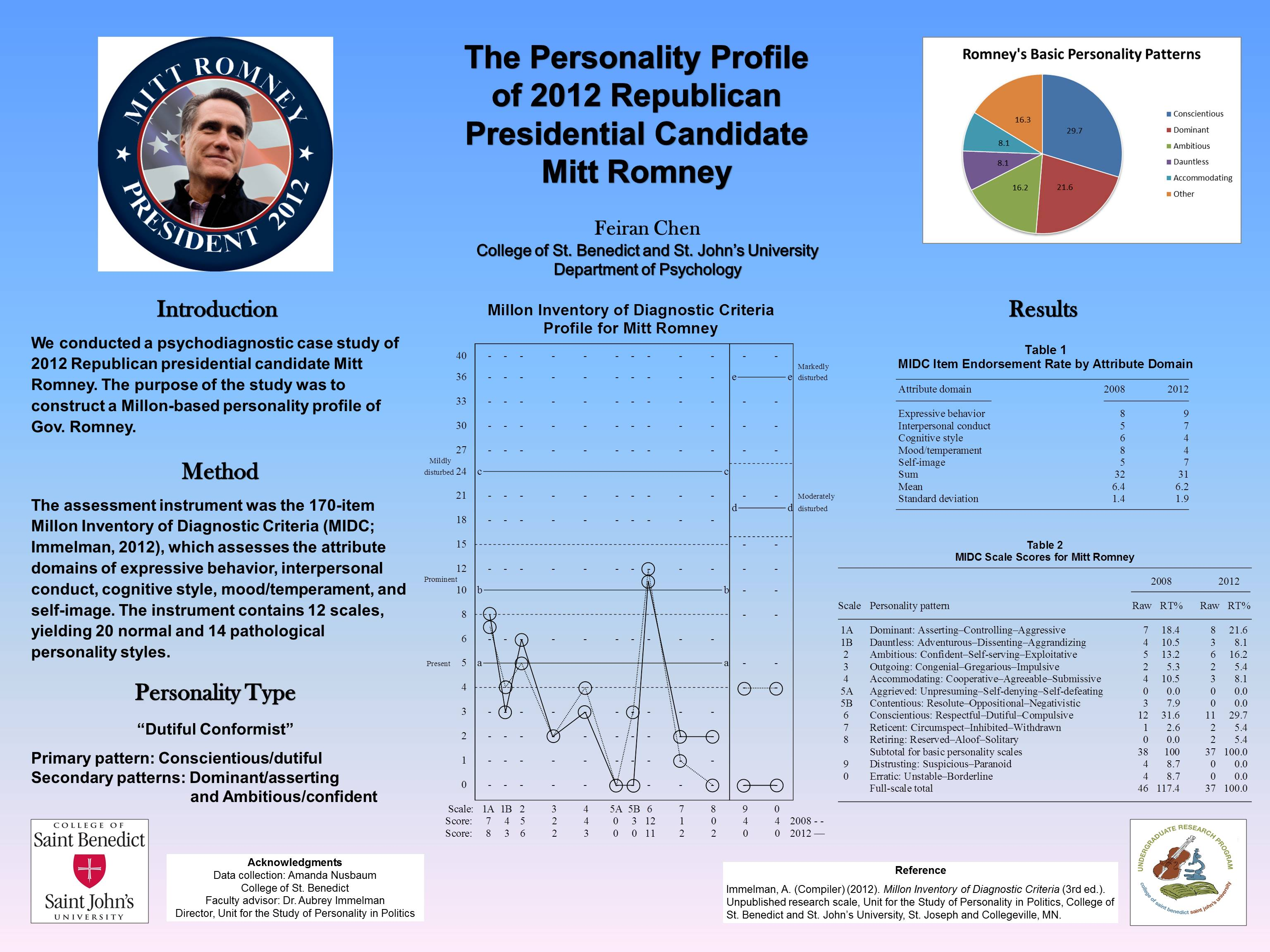 Romney poster (2013)