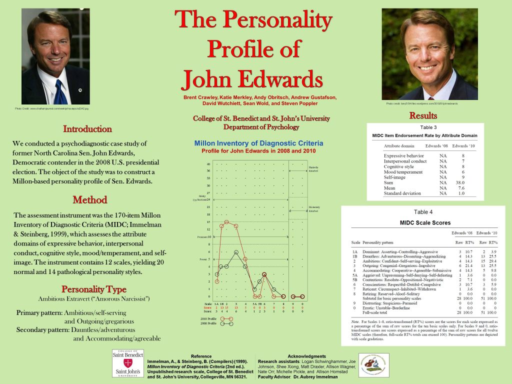 Edwards poster 2010